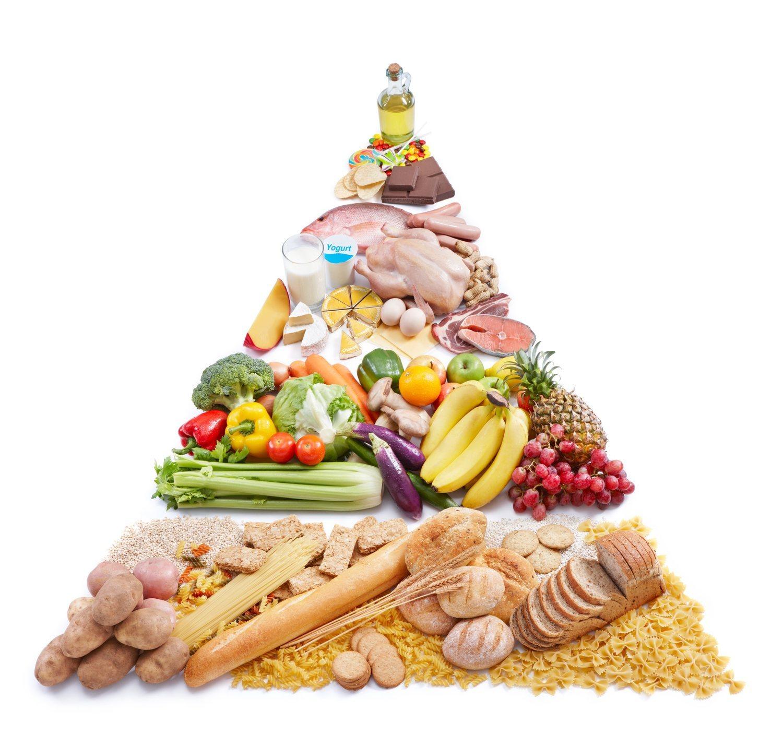 La pirámide de los alimentos nos explica qué debemos comer y en qué cantidades para tener una dieta sana y equilibrada.