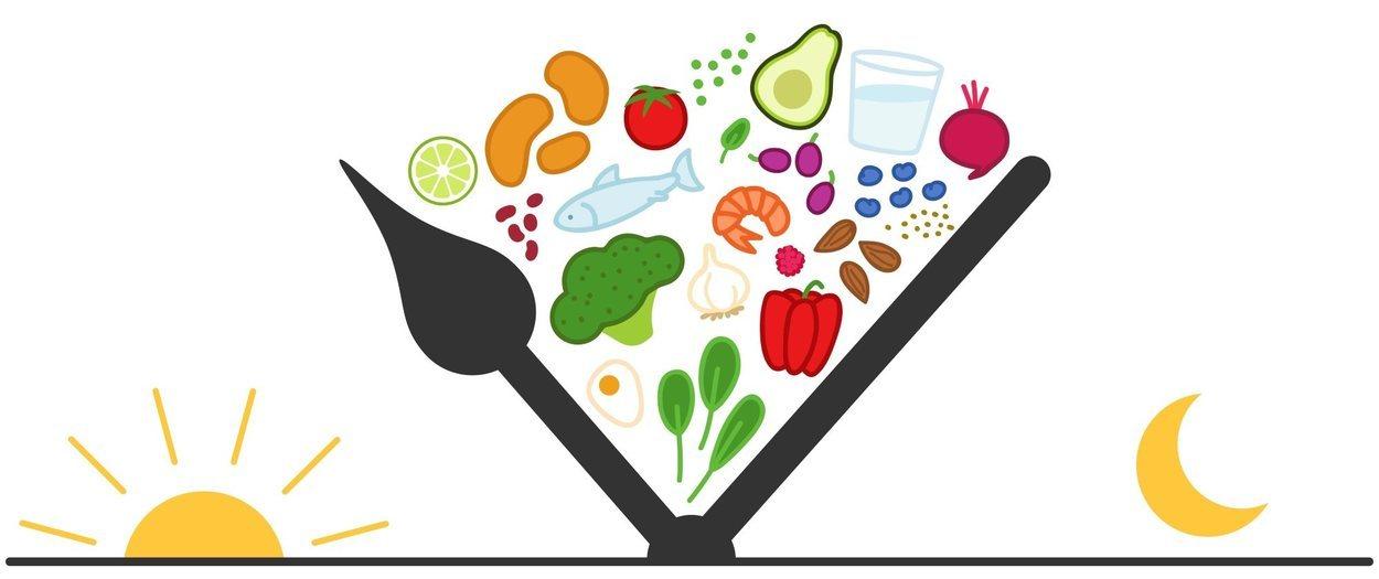 Tres tácticas simples para Metabolismo y nutricion descubiertas